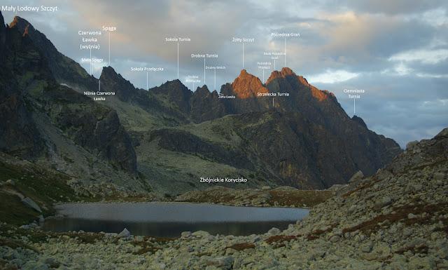 Panorama znad Wyżniego Harnaskiego Stawu