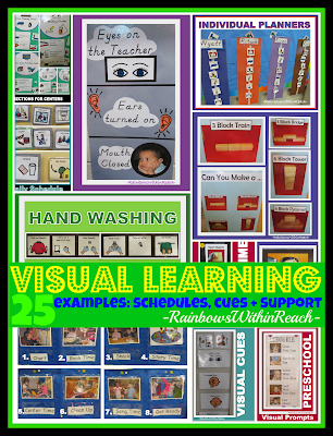 photo of: VISUAL Learning: Cues, Supports and Systems