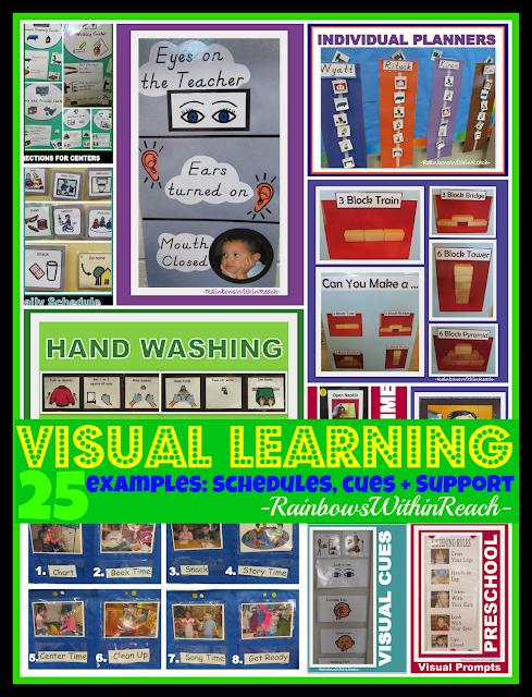VISUAL Learning: Cues, Supports and Systems (RoundUP at RainbowsWithinReach)