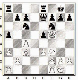 La columna abierta en ajedrez (2)