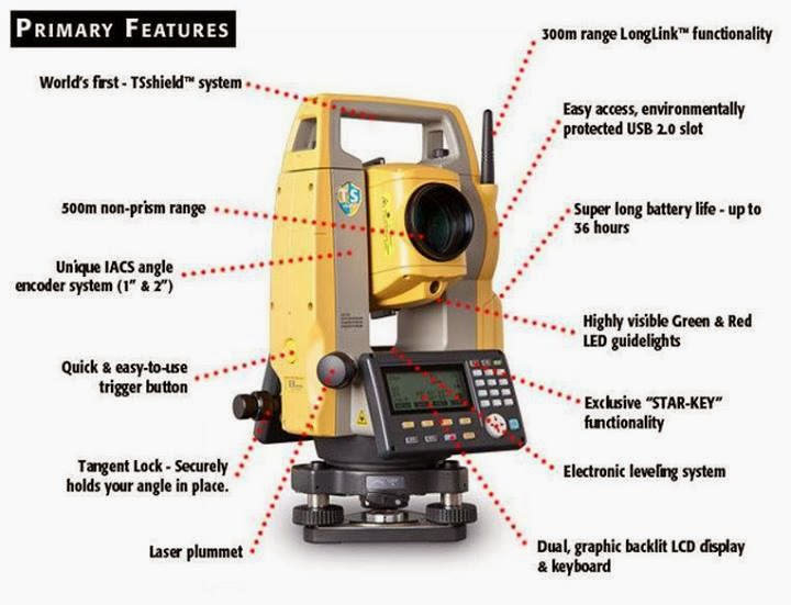 surveying parts of a total station primary details only Chilton Manuals Tractor Service Manuals