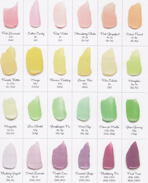 How To Color Tint Frosting | Cupcake Color Nation