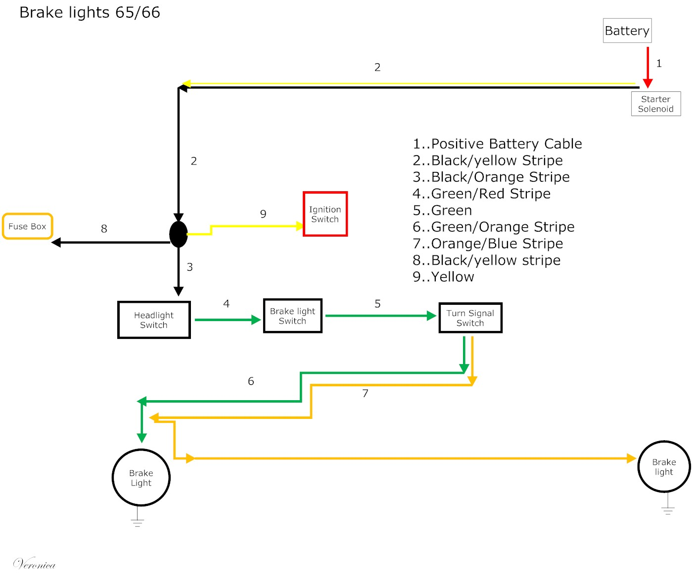 Exterior Light Wiring Diagram 65 Mustang