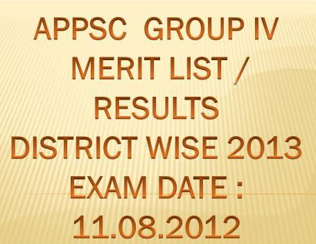 APPSC Group 2 Model Papers With Answers, Group 1 Sample Papers
