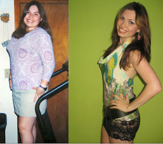The Customized Fat Loss - determination to lose weight