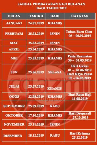 Salary Schedule 2019