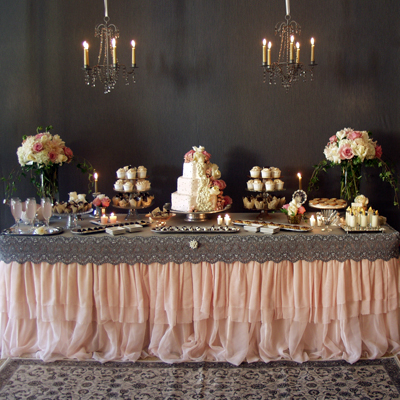 Design Minded Dessert Tables