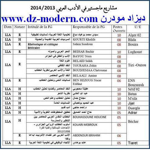 جميع مسابقات الماجستير تخصص ادب عربي المفتوحة عبر كامل التراب الوطني