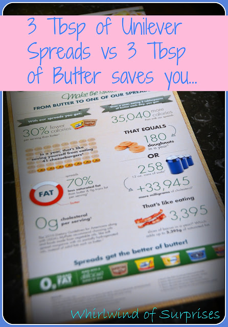 The facts, spreads vs butter