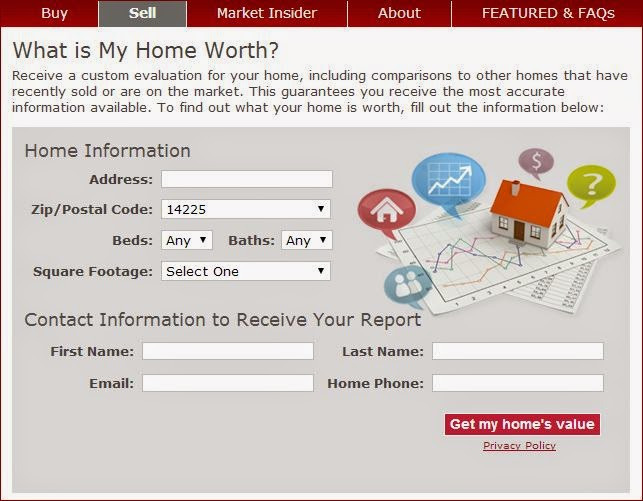 how much is your cheektowaga home worth?
