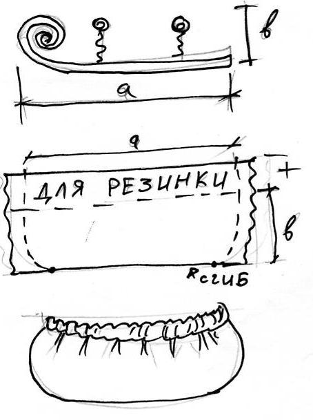 Как сшить чехлы для лезвий коньков