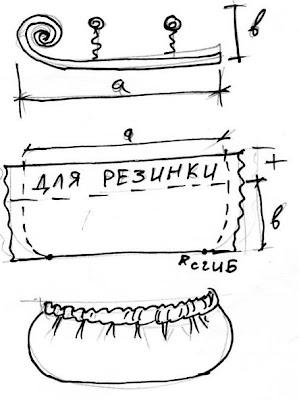 Выкройка для чехлов на коньки