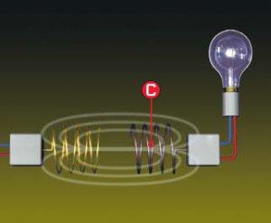 listrik wireless