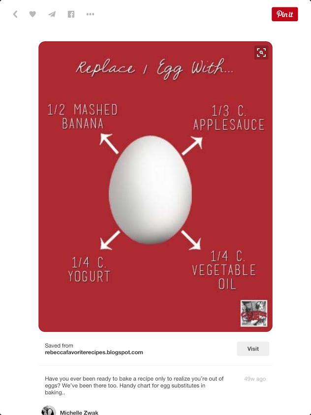 Egg Subtitutions
