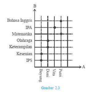 Intifada sumber diagram bse ccuart Choice Image