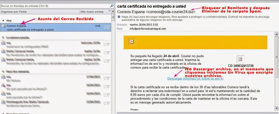 Correo electrónico virus de correos