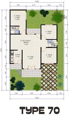 Desain Rumah Gratis Sederhana