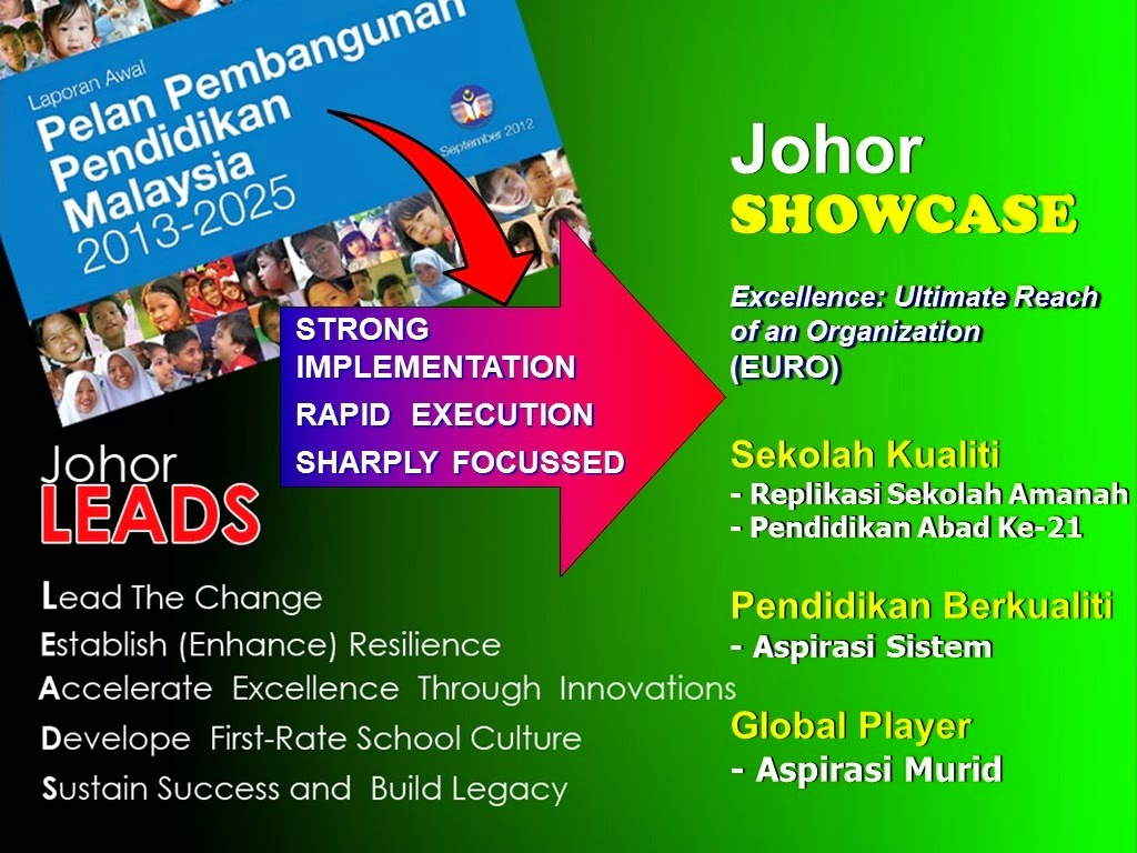 Johor Leads_Showcase