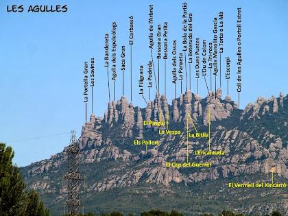 La regió d'Agulles vista des dels Plans dels Hostalets