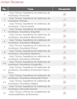 http://servicioprofesionaldocente.sep.gob.mx/ba/permanenciadocentes/guias_tecnicas/