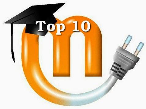 Top 10 Plugins 2015