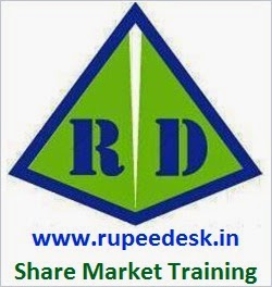Share Market Training - Rupeedesk
