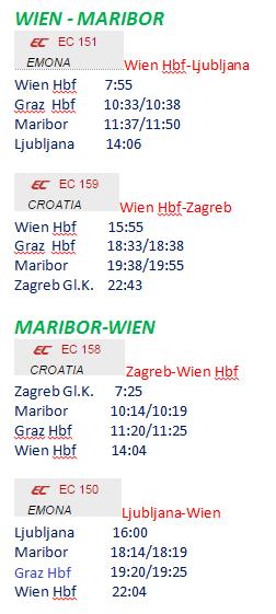Maribor-Wien-Maribor za EC EMONA in CROATIA