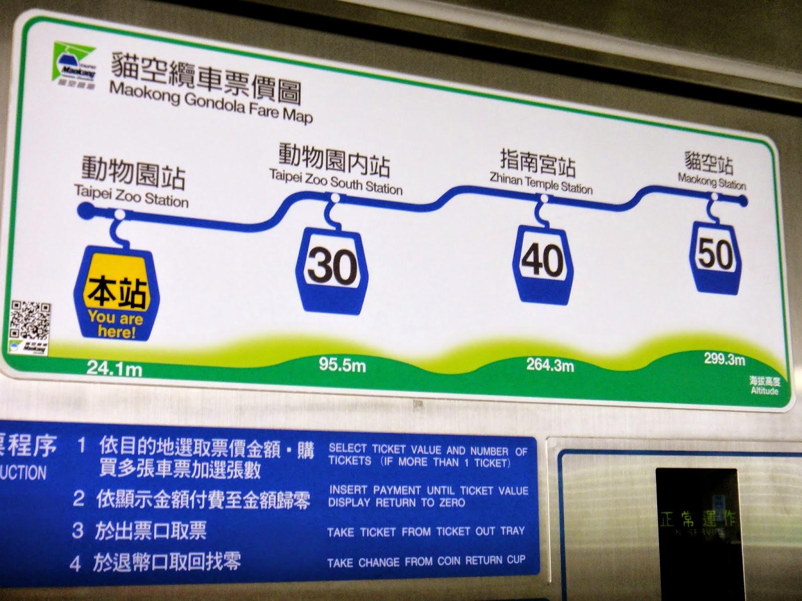 Maokong Gondola Fare Map