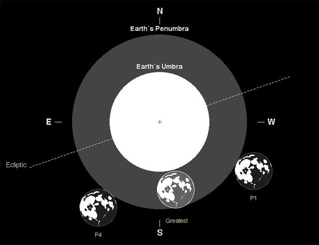 """El eclipse lunar del próximo día 11 augura un """"inminente desenlace"""" del caso Quer"""