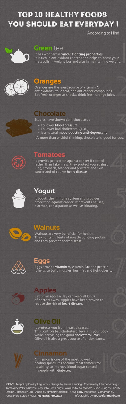 10 Healthy Foods That Should Be Part Of Your Daily Diet