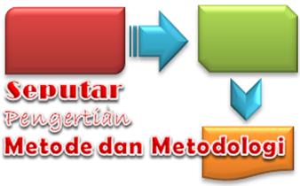 Seputar Pengertian Metode dan Metodologi