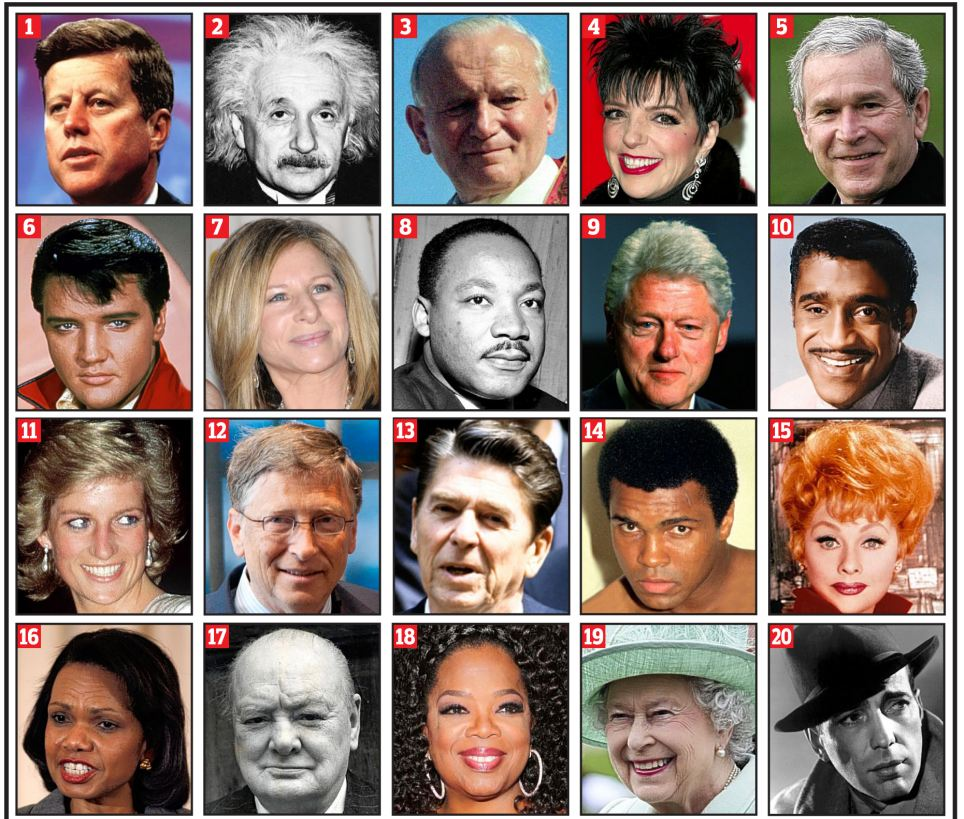 Can You Name These Famous Faces Alzheimer S Reading Room