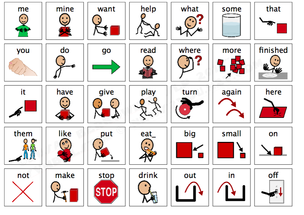 Classroom freebies too getting started with aac it 39 s for I want to build a house where do i start
