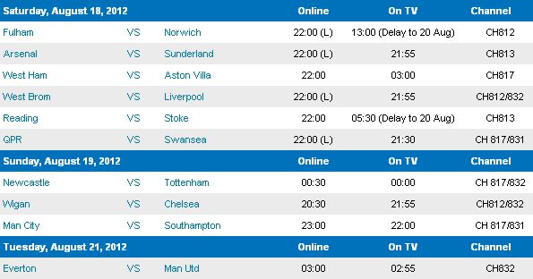 Jadual Perlawanan Liga Perdana Inggeris (EPL) 18, 19 dan 21 Ogos 2012