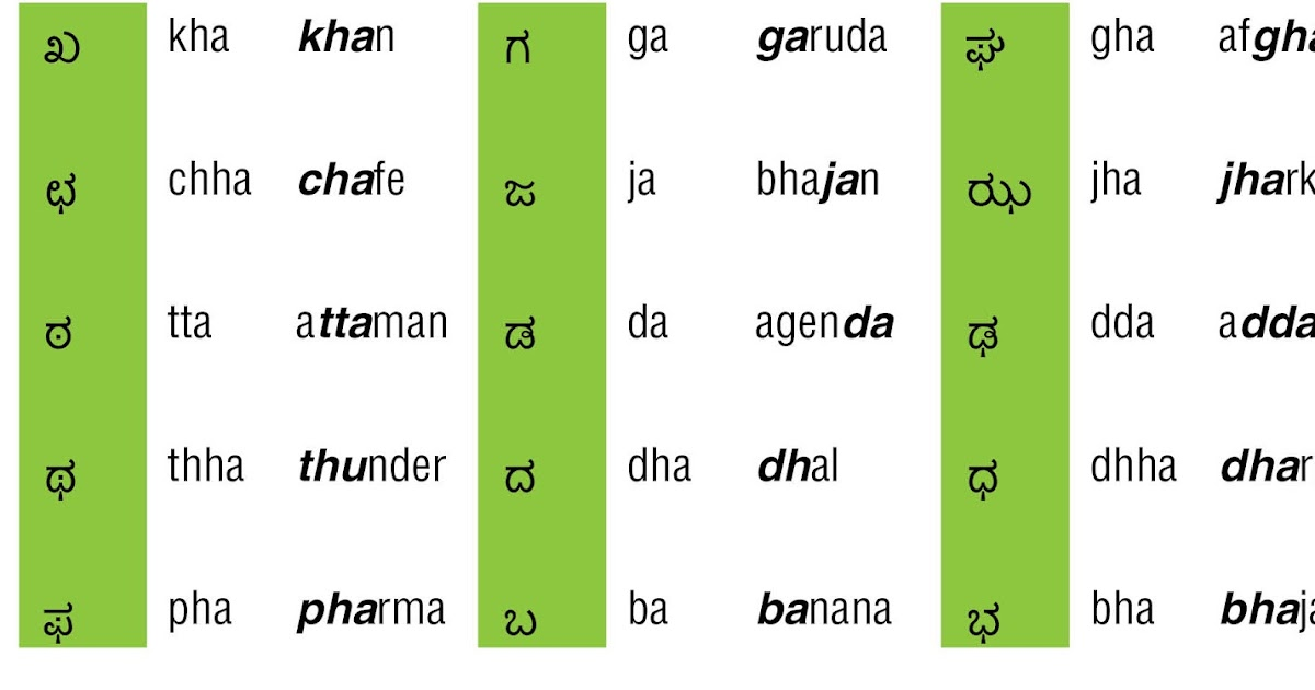 kannada pdf to english translation online