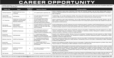 Technical Jobs in Power Generation Company Muzaffargarh