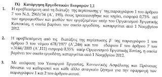 Θ) Κατάργηση Εργοδοτικών Εισφορών 1,1 (Αιτιολογική Έκθεση)