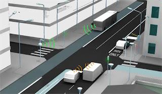 http://www.mobilite-durable.org/innover-pour-demain/villes-durables/transapolis-voyage-au-coeur-de-la-ville-du-futur.html