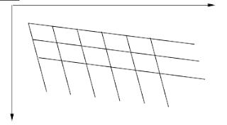 variation de l'indice de qualité d'une roche en fonction de la porosité de pore et de fissure