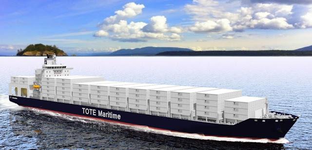 Contrato de explotacion de buque y Derecho mercantil