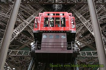 Eiffel Tower Passenger Elevators