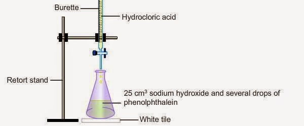 how to prepare standard solution of phenolphthalein