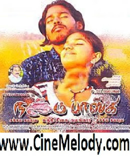 Click Here to Download Nandu Baski(2011) MP3 Songs Free Download