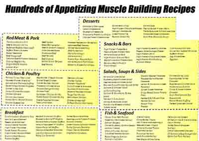 Muscle Building Food Shopping List