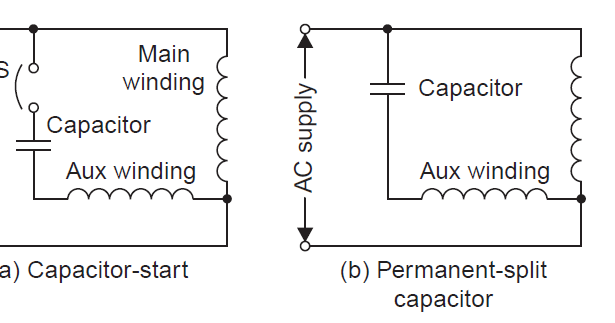 Capacitor type split phase motors engineering articles for 3 phase motor capacitor