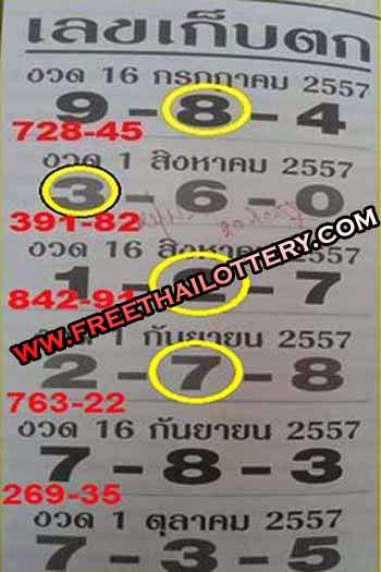 THAILAND LOTTO AND LOTTERY 3UP TASS TIP PAPER 01-10-2014