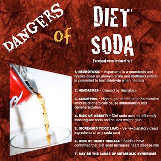 The New Suburban Pioneer: Health - Dangers of Diet Soda ...