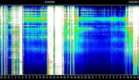 Schumann am 22 und 23.04.2018!