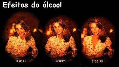Os efeitos do alcool em mulheres