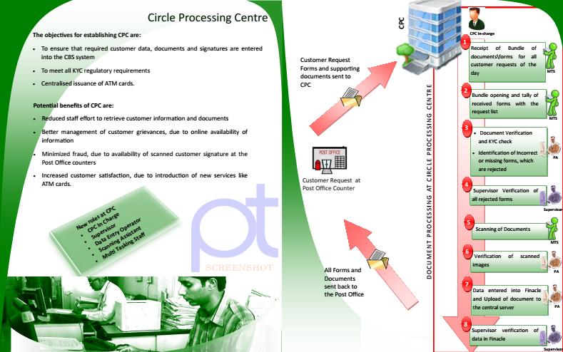 cpc document